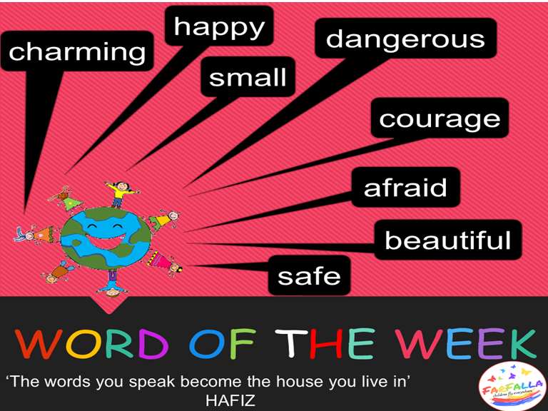 Word of the Week (Adjectives) - WORD MAP