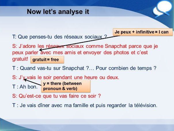 French GCSE Higher technology role play