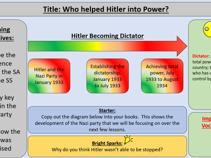 OCR J411 GCE 9-1 Living Under Nazi Rule Section 1: Consolidation of Power