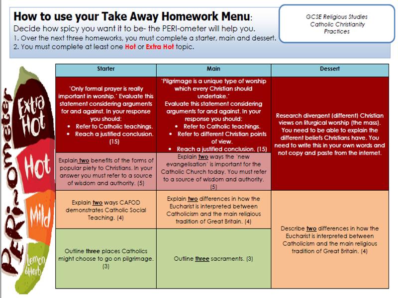 Takeaway Homework - Practices (Edexcel Catholic Christianity)