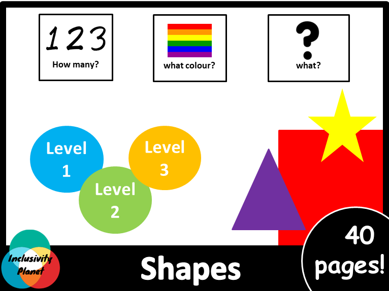 Shapes AUS/UK version HOW MANY, WHAT COLOUR, WHAT? Adapted book Level 1, Level 2 and Level 3