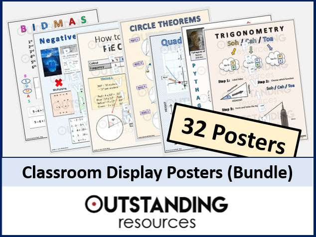 Maths Posters - Bundle of 32 (Classroom Display)