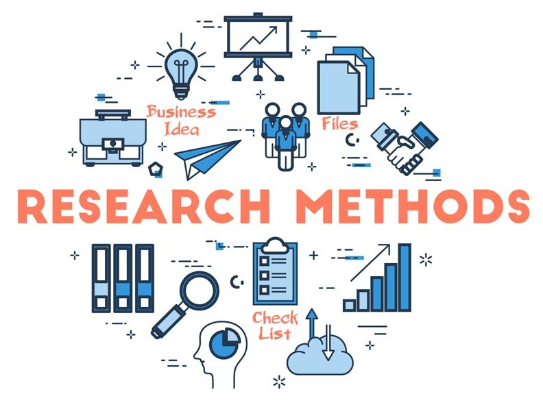 AQA Sociology Research Methods with Context