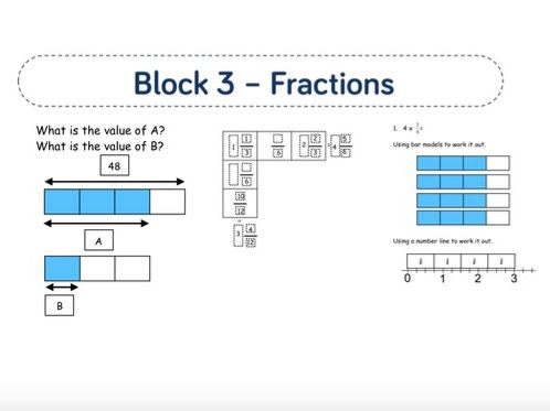 White Rose Y6 Block 3 - Fractions