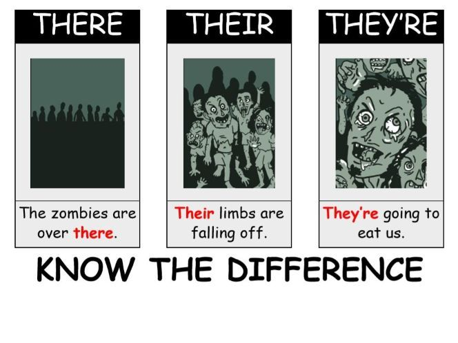 There, Their and They're Zombie Poster
