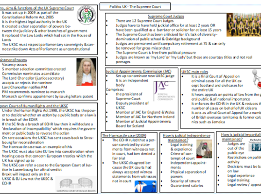 A Level Politics (UK) Knowledge Organiser: Supreme Court