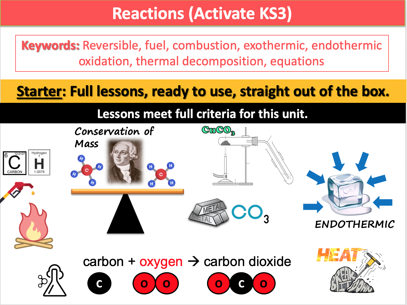 Reactions (Activate KS3)
