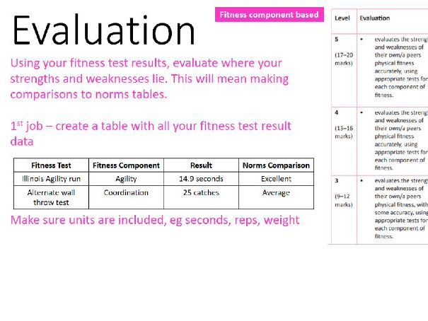 OCR GCSE PE Analysing and Evaluating Performance