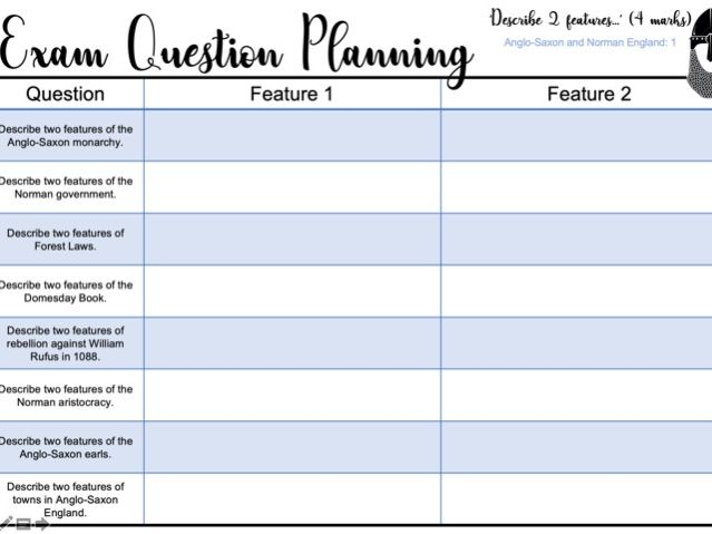 Exam Question Planning Sheets: Describe two features... Anglo-Saxon and Norman England