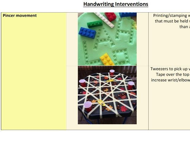 Fine Motor and Handwriting Interventions