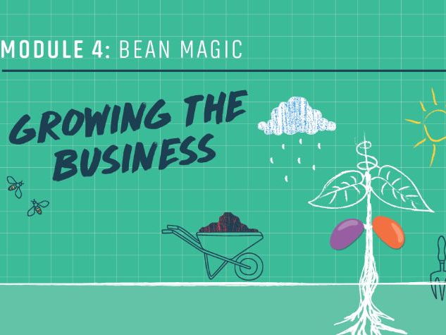 Bean Magic - Growing the Business, Exercises