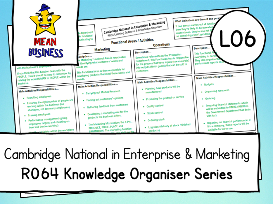 R064 LO6 Knowledge Organiser - Cambridge National in Enterprise & Marketing J819