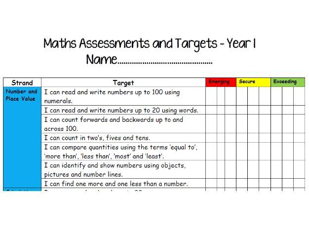 Year 1 Assessment Checklists - Emerging, Secure, Exceeding