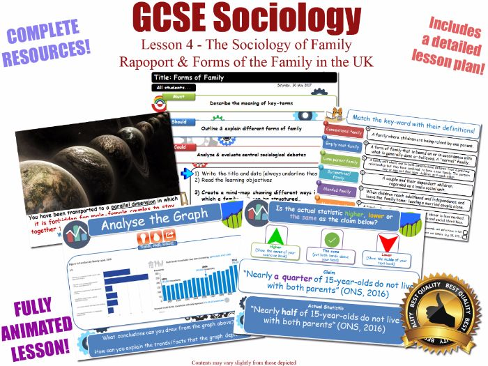 Family Forms - Alternative Forms of Family L4/20 [ WJEC EDUQAS GCSE Sociology ] NEW
