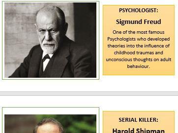 Psychology Open Evening Taster - Lombroso - Criminal Face - Serial Killer or Psychologist?