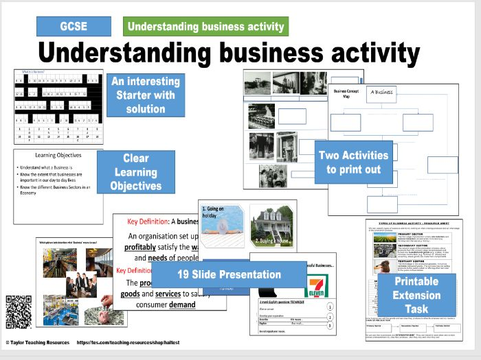 Understanding business activity / What is Business? - intro class - GCSE Business - Full Lesson