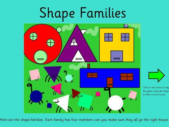 Shape Families