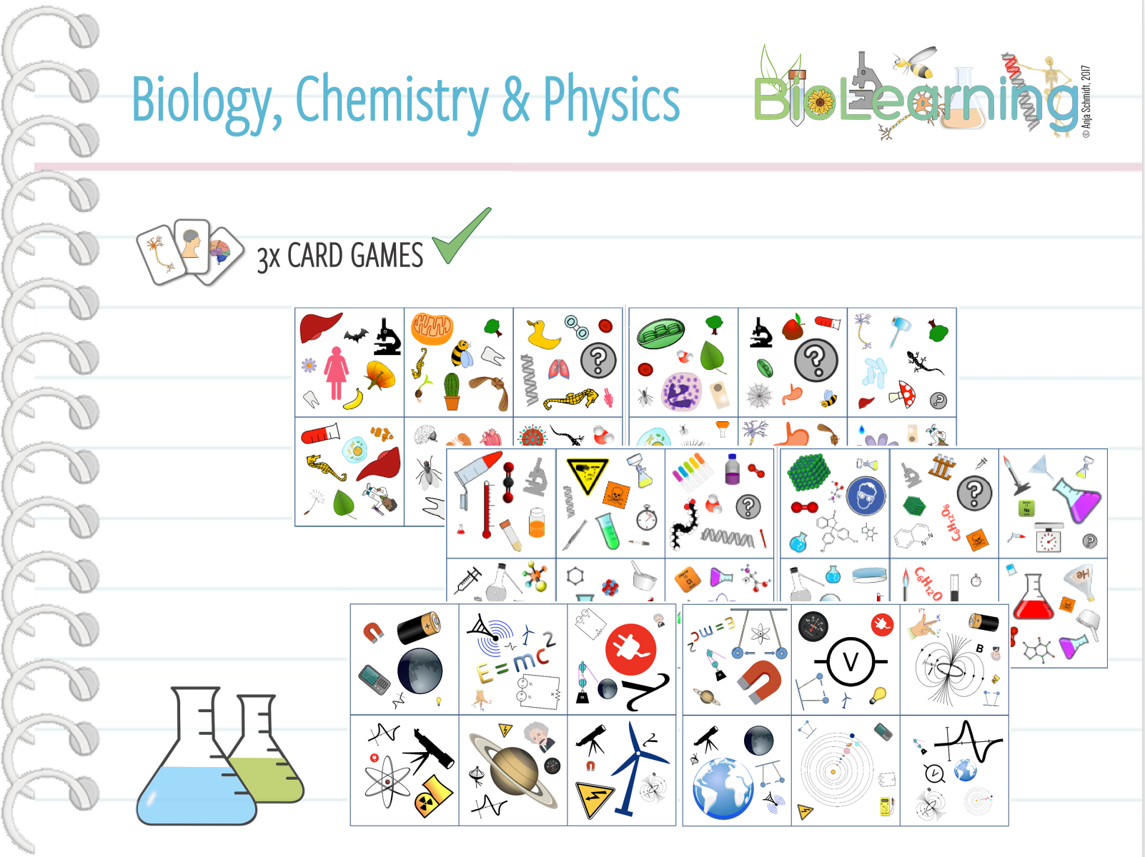 Biology, Chemistry, Physics - 3x Science Card games