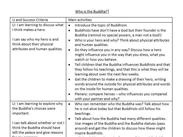 Year 5/6 RE unit - Who is the Buddha?