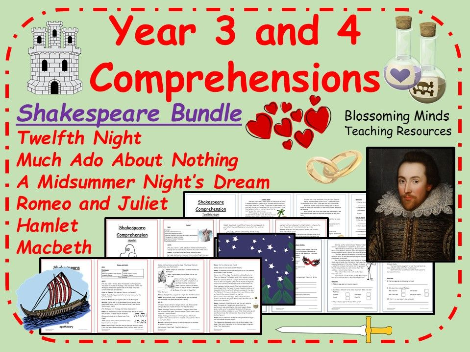 Shakespeare Comprehension Bundle - Year 3 and 4