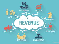 Business Revenue and Sources of Finance