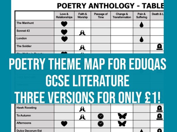 Poetry Anthology theme map for GCSE English for Eduqas/WJEC
