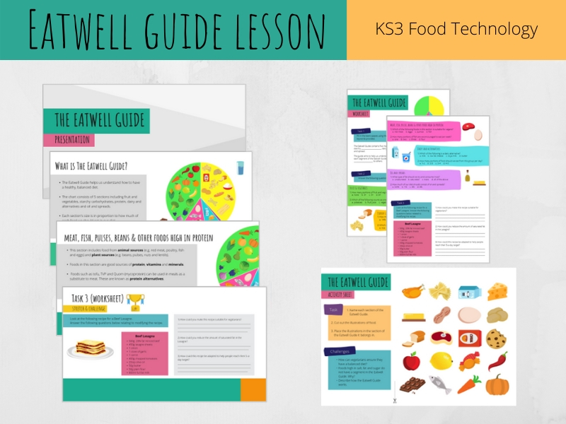 Eatwell Guide lesson (KS3 Food Technology)