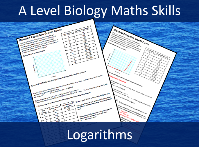 A Level Biology Maths Skills - Logarithims Worskheet and Answers