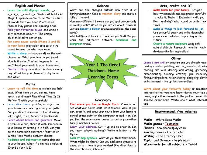 Year 1 Summer Home Learning Overview