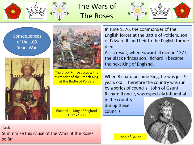 Causes of the Wars of the Roses