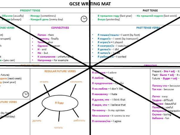 GCSE Russian (2017) Writing Support Mat