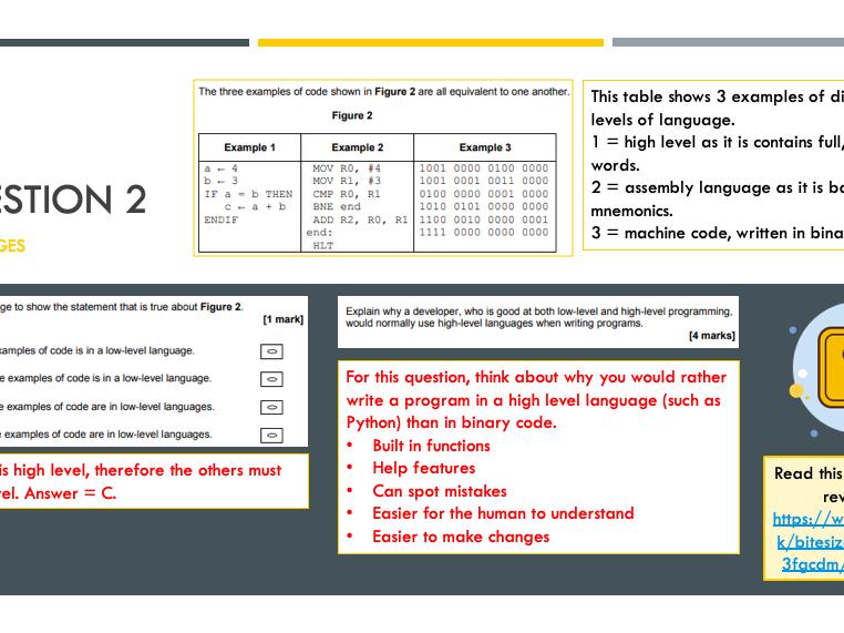 AQA GCSE Computer Science 2019 Exam Reviews