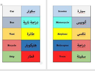 Transportation ESOL English Arabic Flashcards