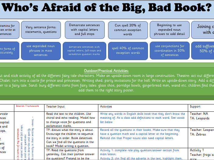 KS1 English Overview (Cycle A) Book Planning: Who's Afraid of the Big, Bad Book?