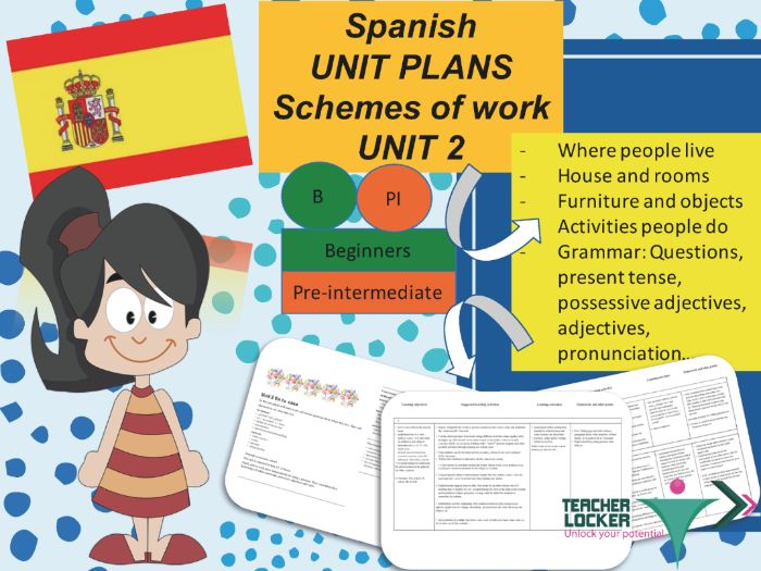 Spanish Unit plans for beginners / Pre-intermediate - 6 to 7 weeks of teaching - Unit 2 Tu Casa