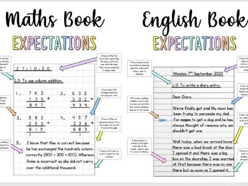 Book Expectations Posters