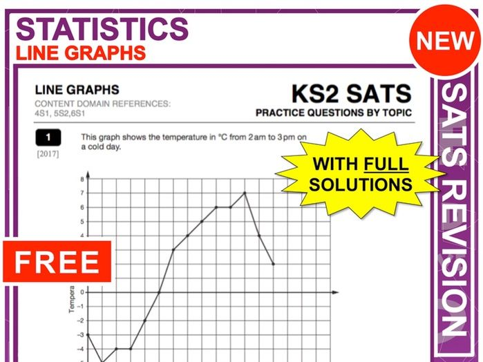 Y6 Maths SATs Revision (Line Graphs)