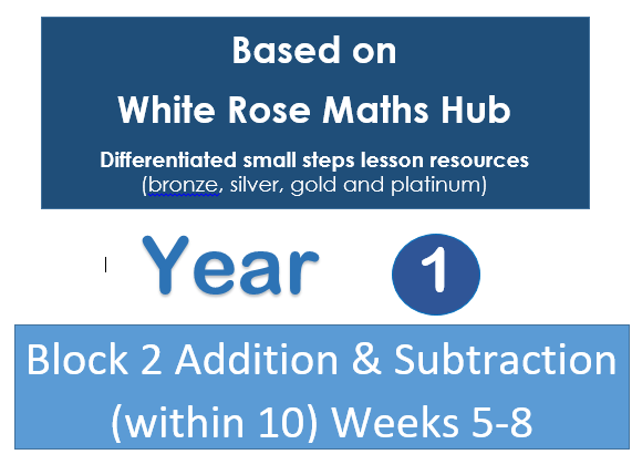 Year 1 - Autumn Block 2 -  Weeks 5-8 - Addition & Subtraction (within 10) White Rose Maths Hub