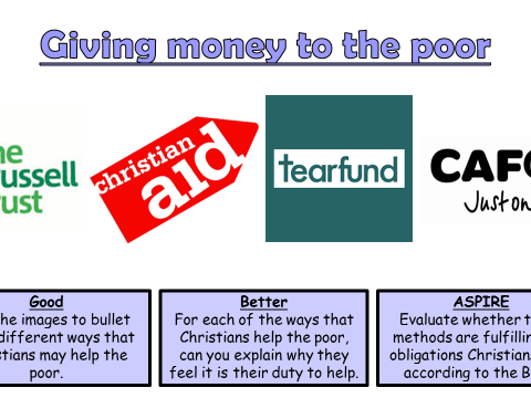 AQA A GCSE Theme F Human Rights and Social Justice: Lesson 5 Giving money to the poor