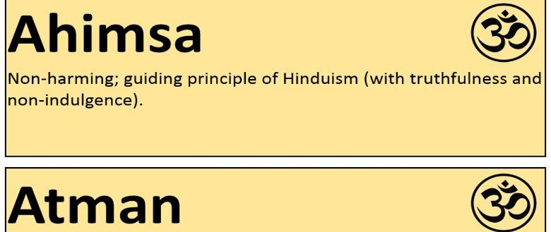 New spec 9-1 AQA Religious Studies Hinduism Keyword display