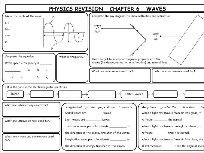 AQA GCSE 9-1 Collins trilogy physics P6 - Waves revision sheet