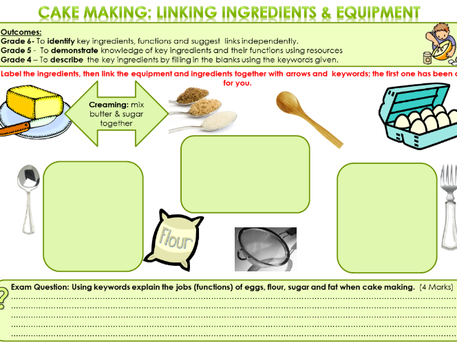 CAKE MAKING PROJECT- Full Unit of Work, Student Booklet, Worksheets & Resources