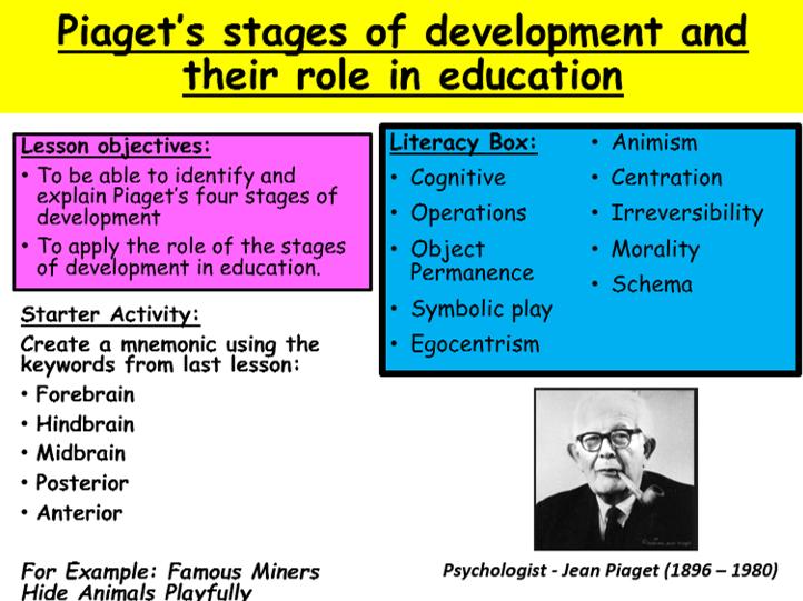 GCSE Edexcel Psychology (9-1): Topic 1: Development, Lesson 3: Piaget's stages of development