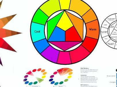 Colour wheel guide