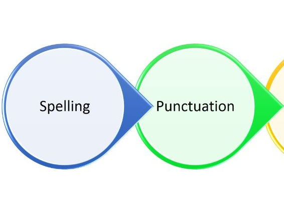 Spelling, grammar and punctuation SATS revision quiz