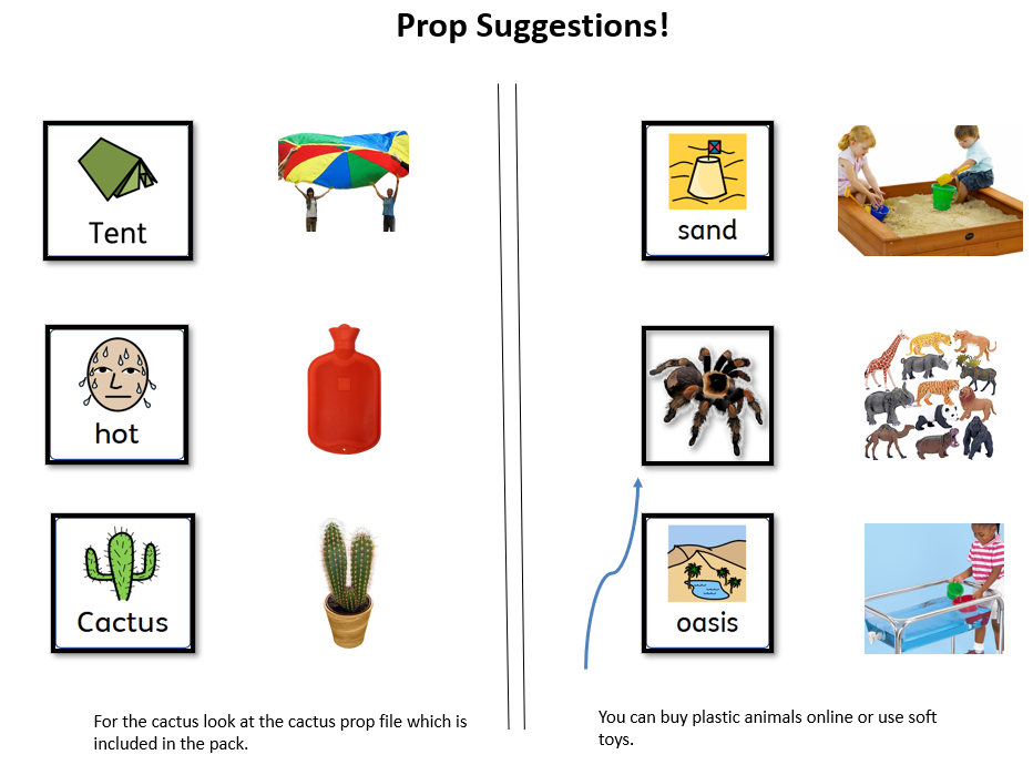 Habitats (6 lessons) sensory, SLD/PMLD, activities and Art pack
