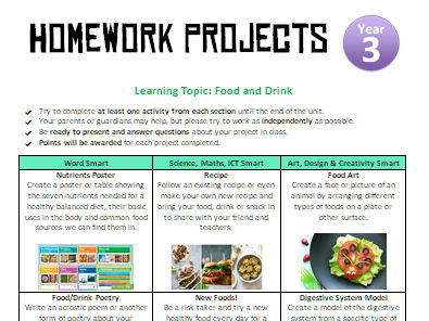 Homework Projects - Food and Drink