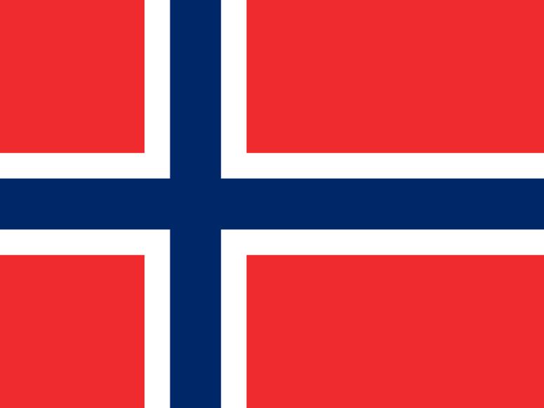 Norwegian Adjectives / Norsk Adjektiver