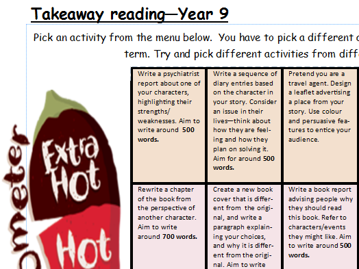 year 9 essay scaffold The full suite is made up of 3 assessment packs for each year group each pack comprises of a paper 1 and paper 2 with accompanying mark schemes the first pack of our pilot assessment papers introduced additional support and scaffolding for students in year 7 and year 8 compared to how similar questions were asked in year 9 papers for example.