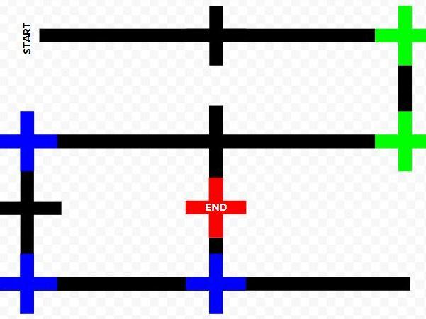 Ozobot Maze Progression - 10 levels